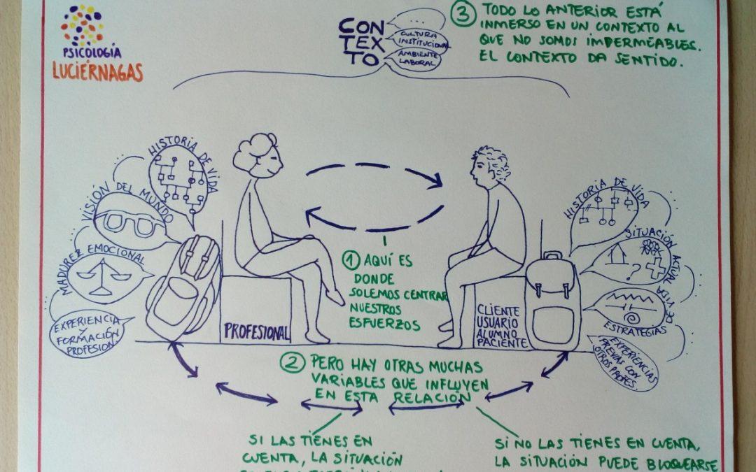 Emociones del profesional en los ámbitos socio-sanitario y educativo: ¿TABÚ?